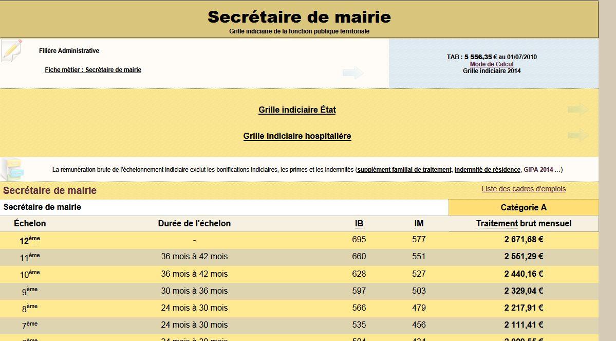 Uzemain les murmures du ch teau - Grille indiciaire adjoint technique 2014 ...